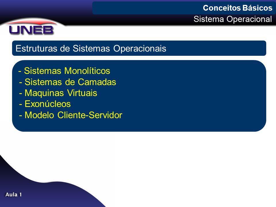 Estruturas de Sistemas Operacionais Conceitos Básicos - Sistemas Monolíticos - Sistemas de Camadas - Maquinas Virtuais - Exonúcleos - Modelo Cliente-Servidor