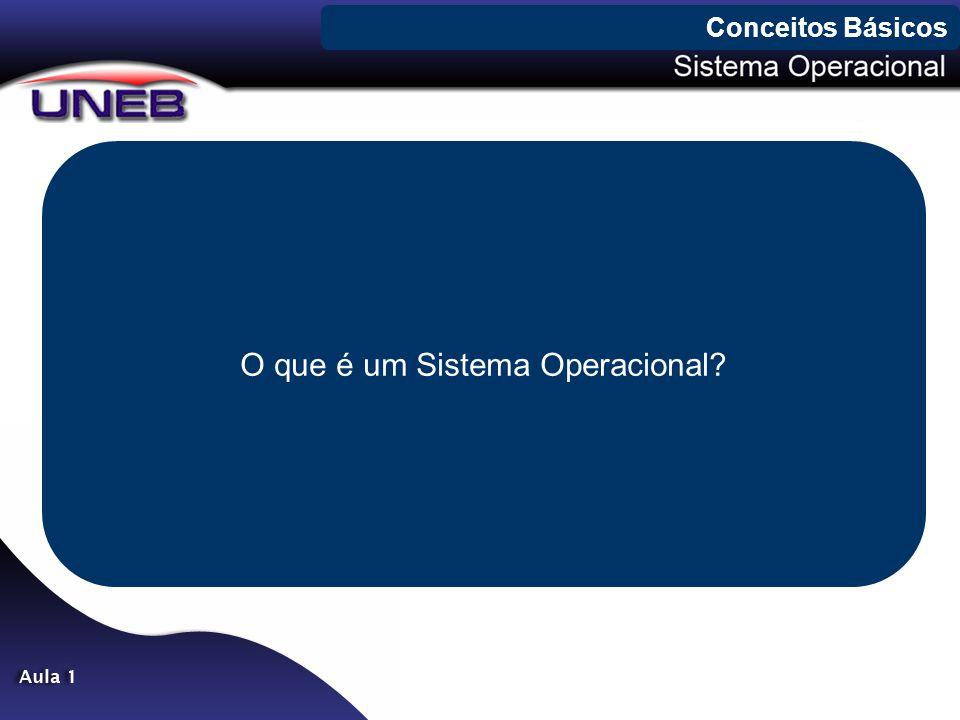 O que é um Sistema Operacional? Conceitos Básicos