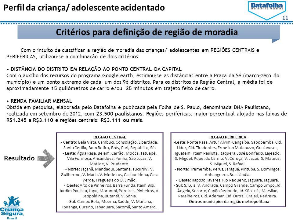 11 Critérios para definição de região de moradia REGIÃO CENTRAL - Centro: Bela Vista, Cambuci, Consolação, Liberdade, Santa Cecília, Bom Retiro, Brás, Pari, República, Sé.
