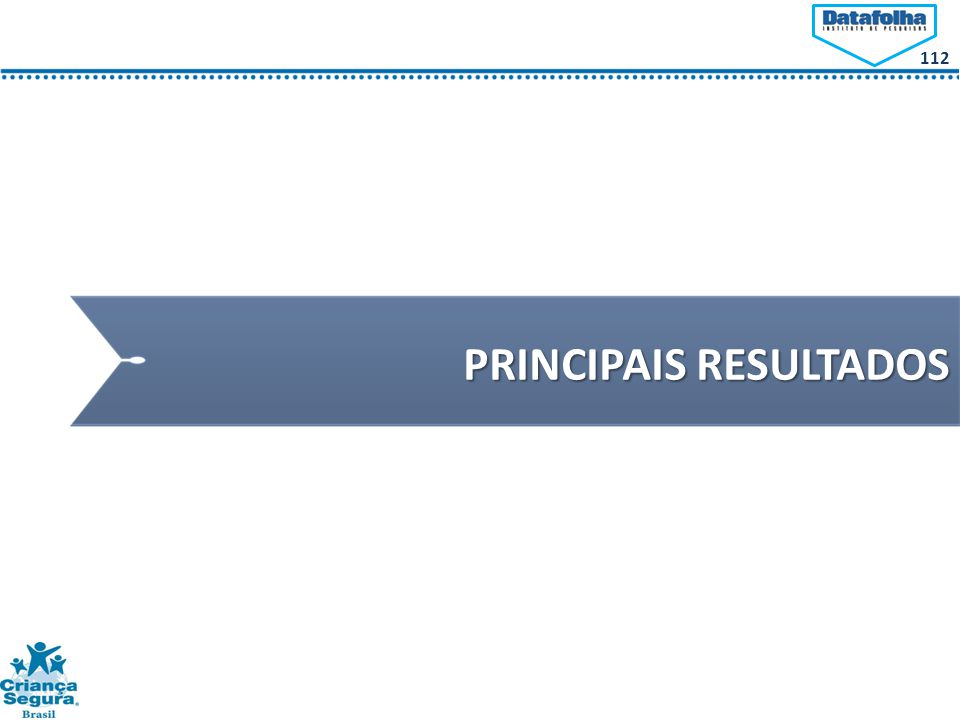 112 PRINCIPAIS RESULTADOS