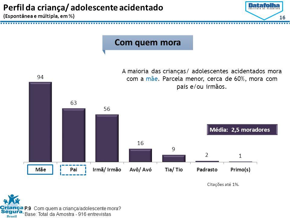 16 Perfil da criança/ adolescente acidentado (Espontânea e múltipla, em %) P.9 Com quem a criança/adolescente mora.