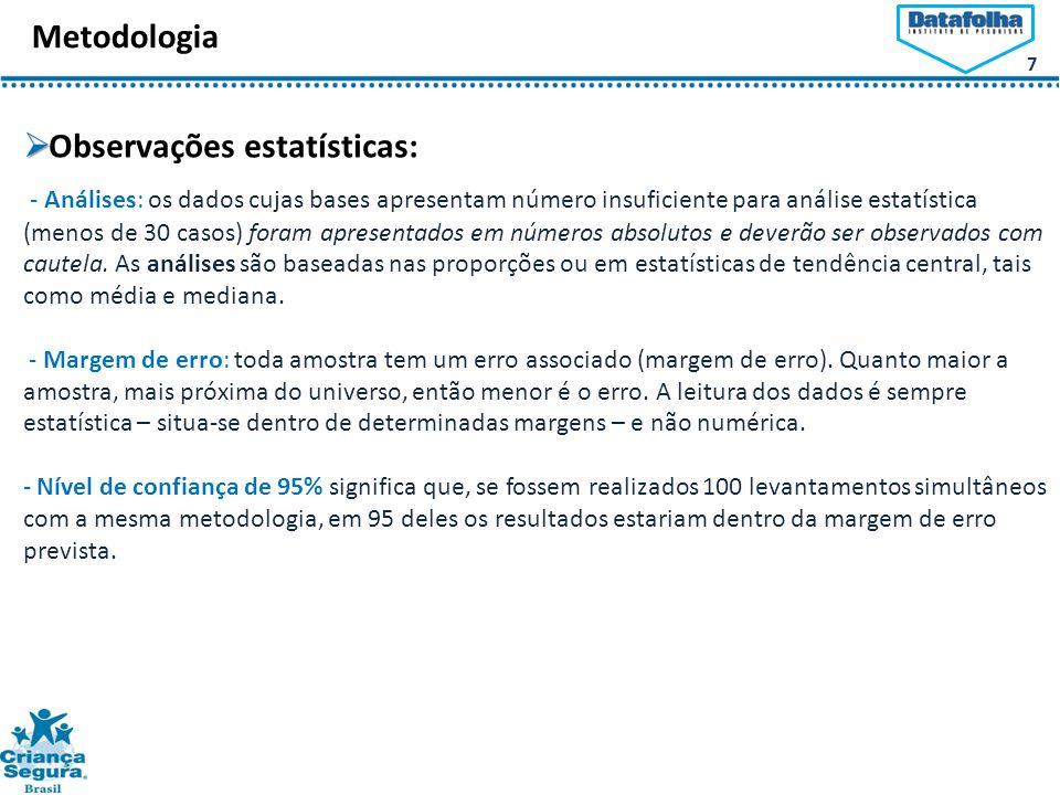 7   Observações estatísticas: - Análises: os dados cujas bases apresentam número insuficiente para análise estatística (menos de 30 casos) foram apresentados em números absolutos e deverão ser observados com cautela.