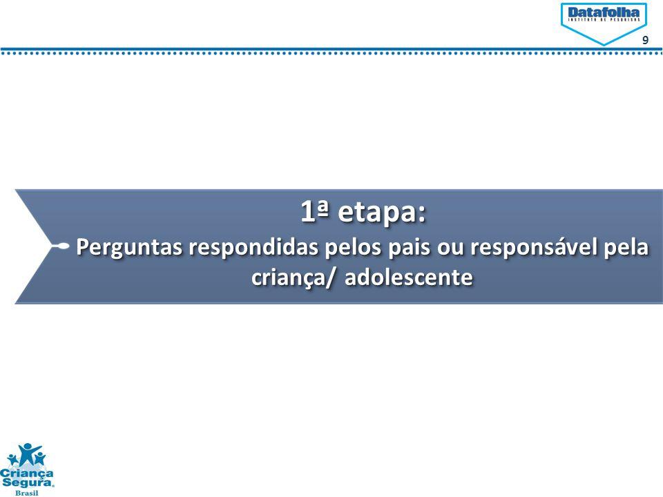 9 1ª etapa: Perguntas respondidas pelos pais ou responsável pela criança/ adolescente 1ª etapa: Perguntas respondidas pelos pais ou responsável pela criança/ adolescente