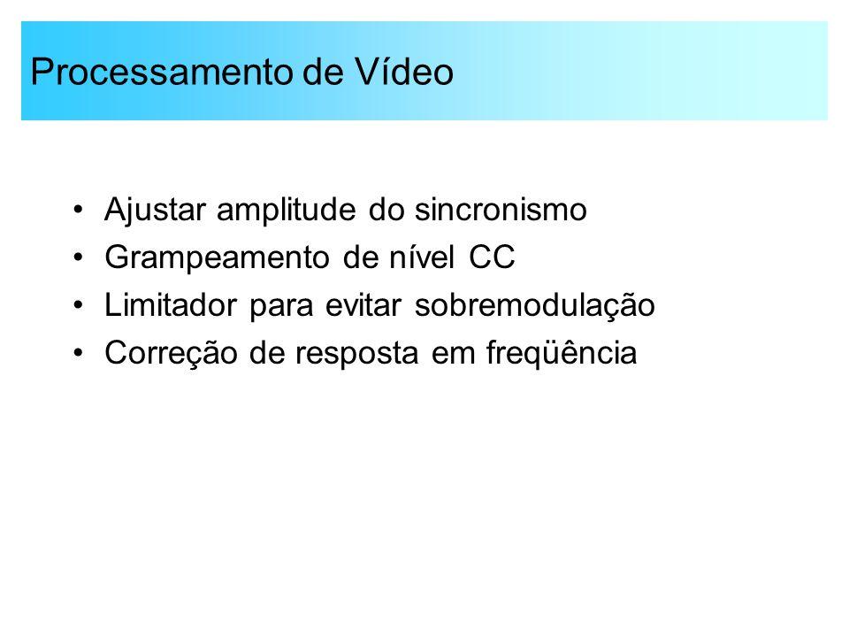 Processamento de Vídeo •Ajustar amplitude do sincronismo •Grampeamento de nível CC •Limitador para evitar sobremodulação •Correção de resposta em freq