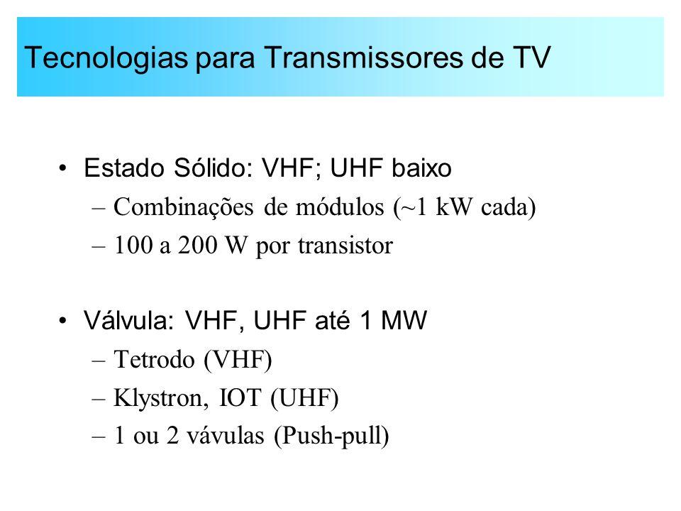 Tecnologias para Transmissores de TV •Estado Sólido: VHF; UHF baixo –Combinações de módulos (~1 kW cada) –100 a 200 W por transistor •Válvula: VHF, UH