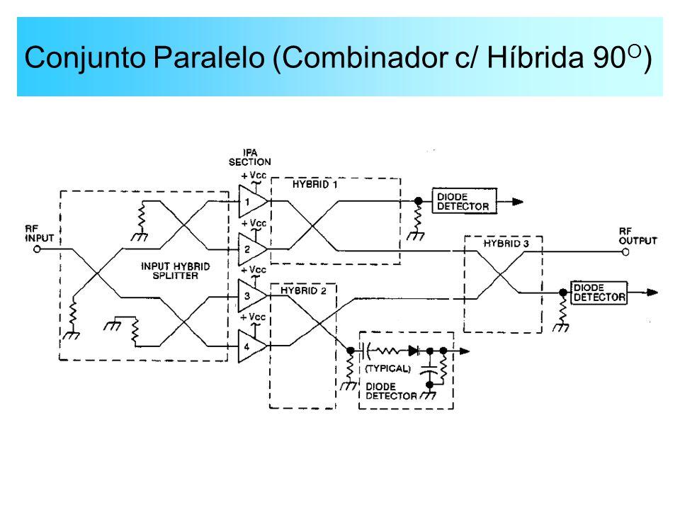 Conjunto Paralelo (Combinador c/ Híbrida 90 O )