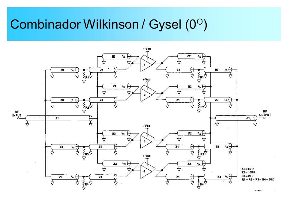 Combinador Wilkinson / Gysel (0 O )