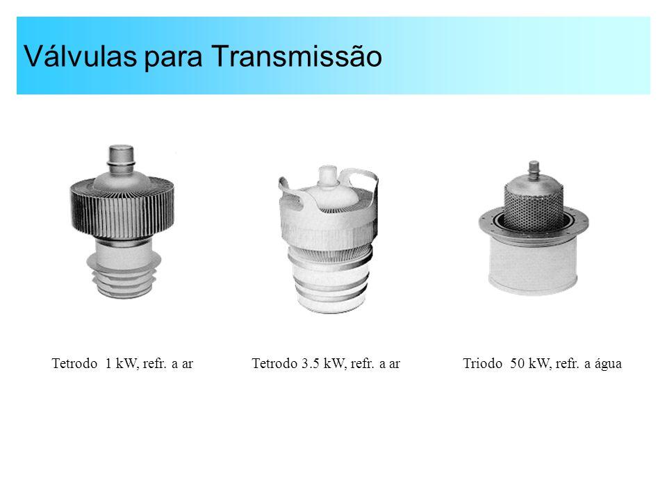 Válvulas para Transmissão Tetrodo 1 kW, refr. a arTetrodo 3.5 kW, refr. a arTriodo 50 kW, refr. a água