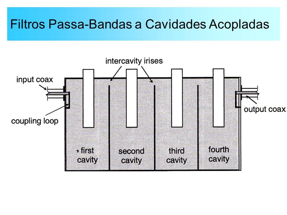 Filtros Passa-Bandas a Cavidades Acopladas