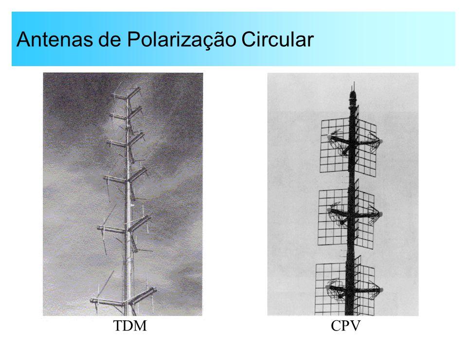 Antenas de Polarização Circular TDMCPV