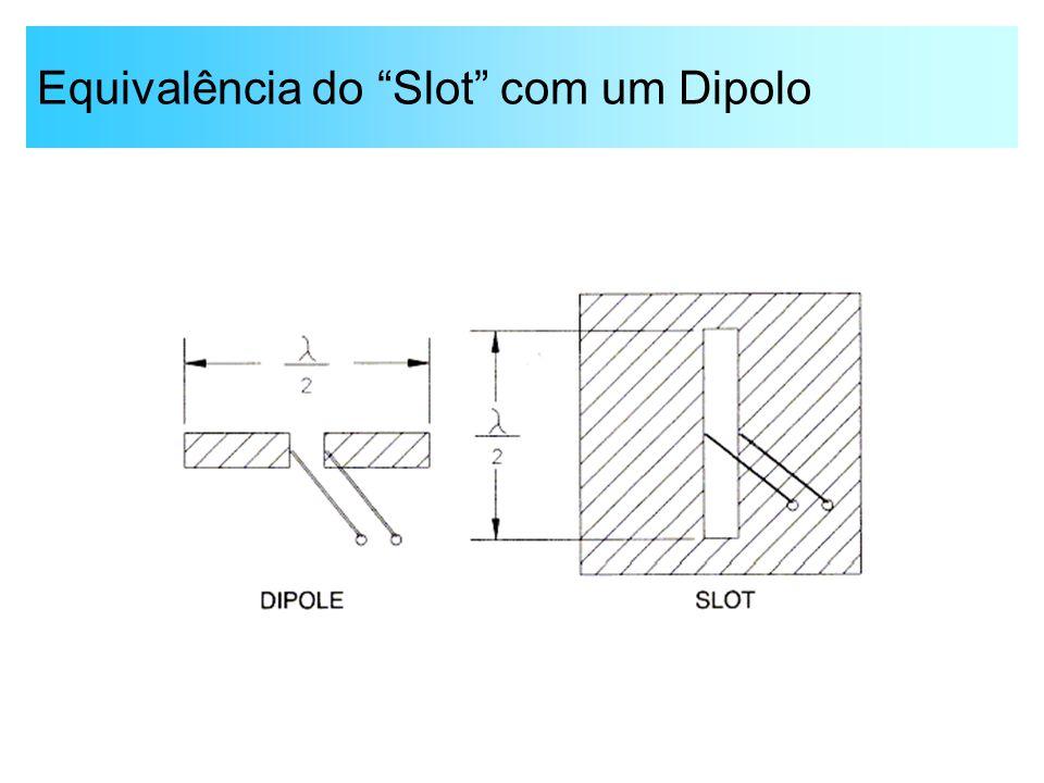 """Equivalência do """"Slot"""" com um Dipolo"""