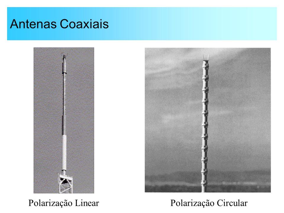 Antenas Coaxiais Polarização Linear Polarização Circular