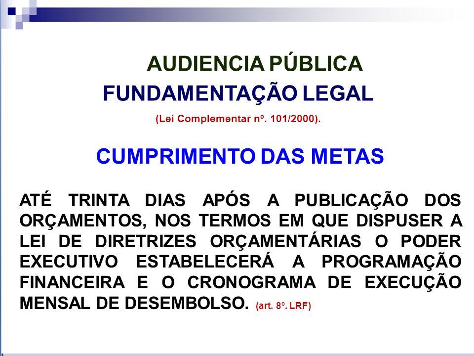 CUMPRIMENTO DAS METAS ATÉ TRINTA DIAS APÓS A PUBLICAÇÃO DOS ORÇAMENTOS, NOS TERMOS EM QUE DISPUSER A LEI DE DIRETRIZES ORÇAMENTÁRIAS O PODER EXECUTIVO ESTABELECERÁ A PROGRAMAÇÃO FINANCEIRA E O CRONOGRAMA DE EXECUÇÃO MENSAL DE DESEMBOLSO.