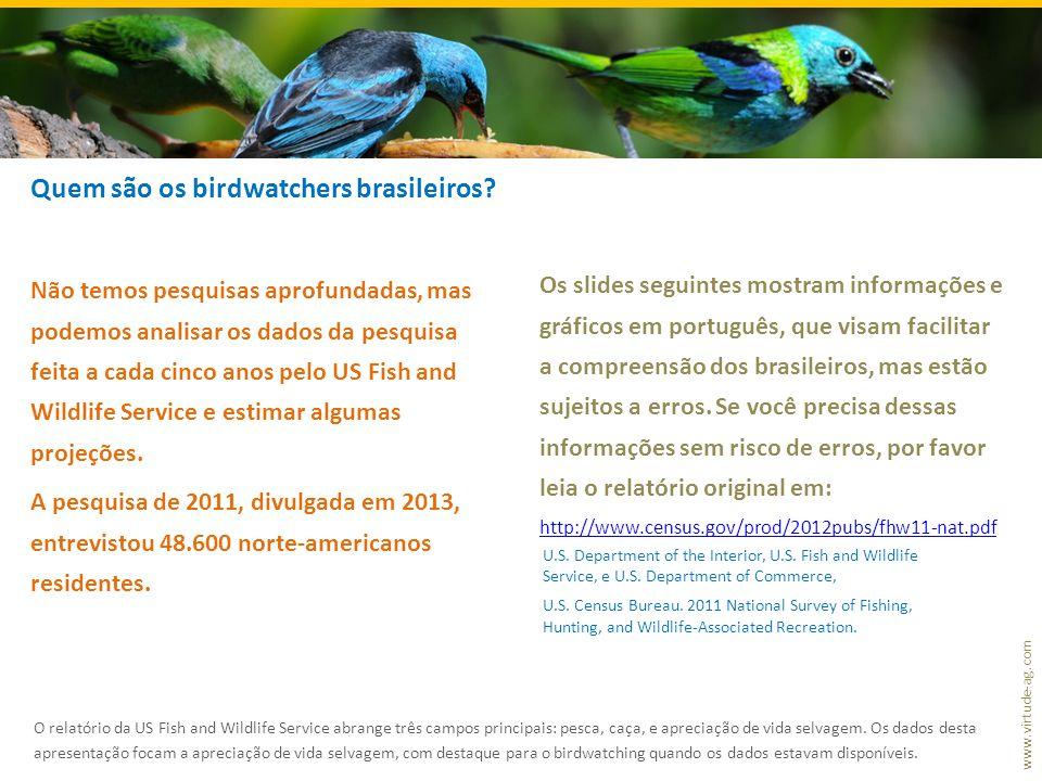 www.virtude-ag.com Não temos pesquisas aprofundadas, mas podemos analisar os dados da pesquisa feita a cada cinco anos pelo US Fish and Wildlife Servi