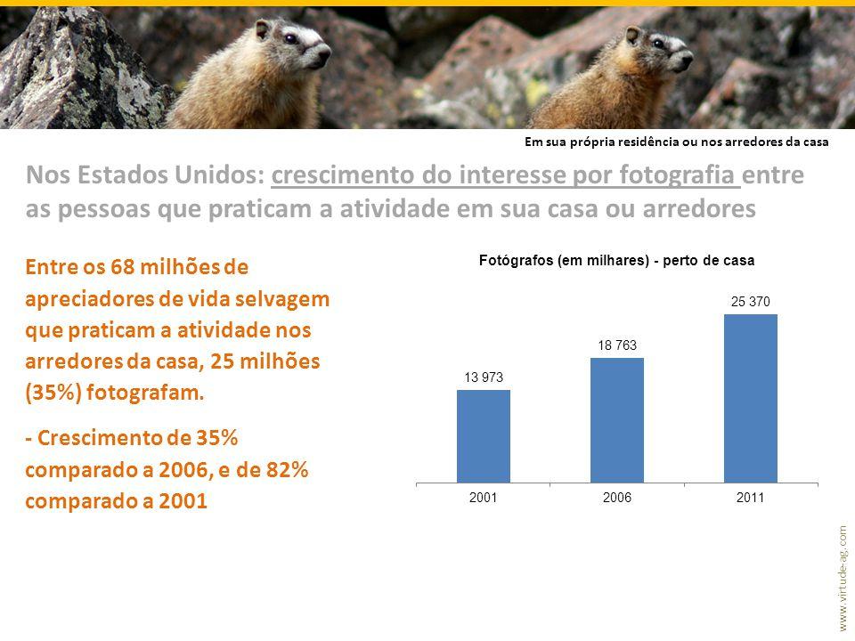 www.virtude-ag.com Entre os 68 milhões de apreciadores de vida selvagem que praticam a atividade nos arredores da casa, 25 milhões (35%) fotografam.