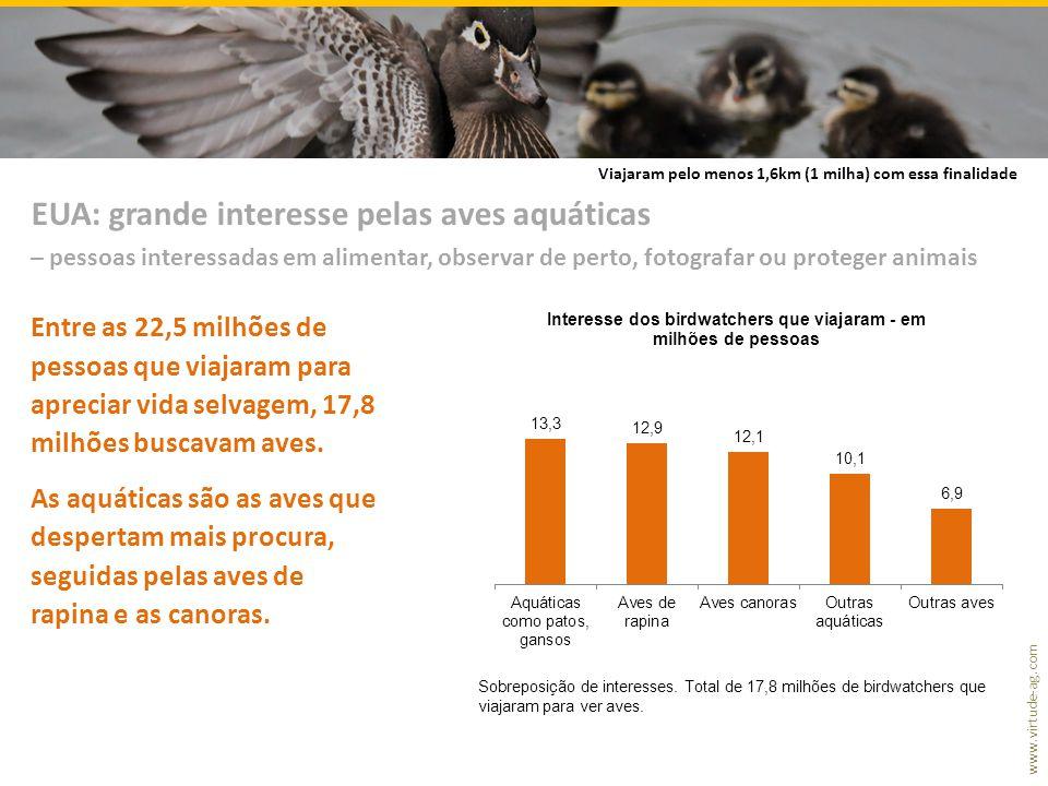 www.virtude-ag.com Entre as 22,5 milhões de pessoas que viajaram para apreciar vida selvagem, 17,8 milhões buscavam aves.