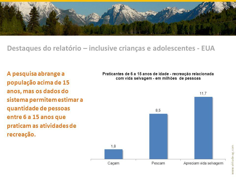 www.virtude-ag.com A pesquisa abrange a população acima de 15 anos, mas os dados do sistema permitem estimar a quantidade de pessoas entre 6 a 15 anos que praticam as atividades de recreação.