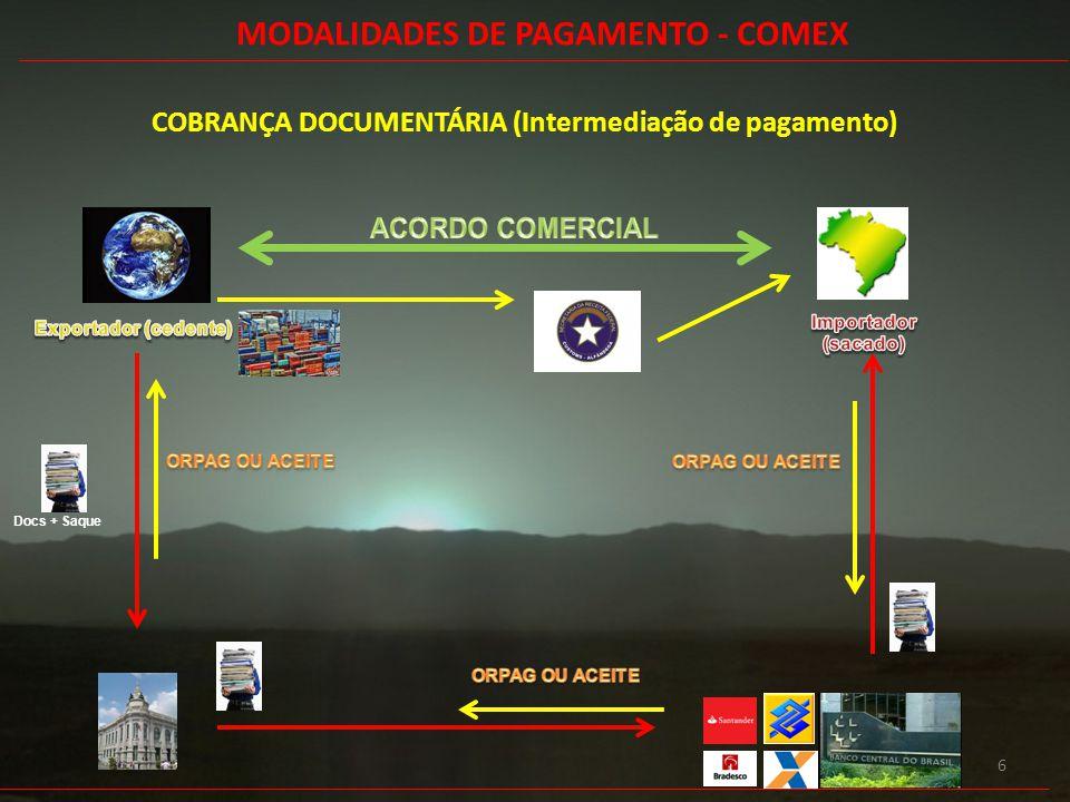 6 COBRANÇA DOCUMENTÁRIA (Intermediação de pagamento) MODALIDADES DE PAGAMENTO - COMEX Docs + Saque