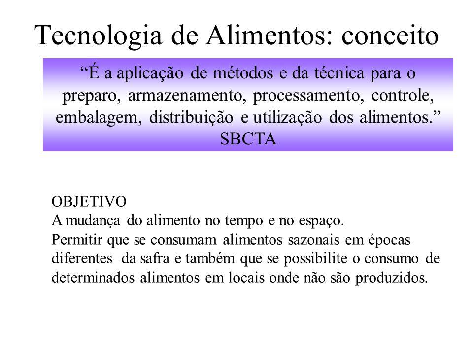Tecnologia de alimentos: histórico •Homem das cavernas  coleta das plantas e animais.