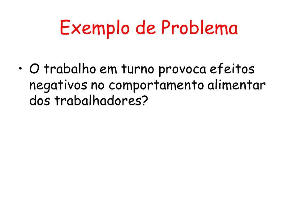 Exemplo de Problema •O trabalho em turno provoca efeitos negativos no comportamento alimentar dos trabalhadores?