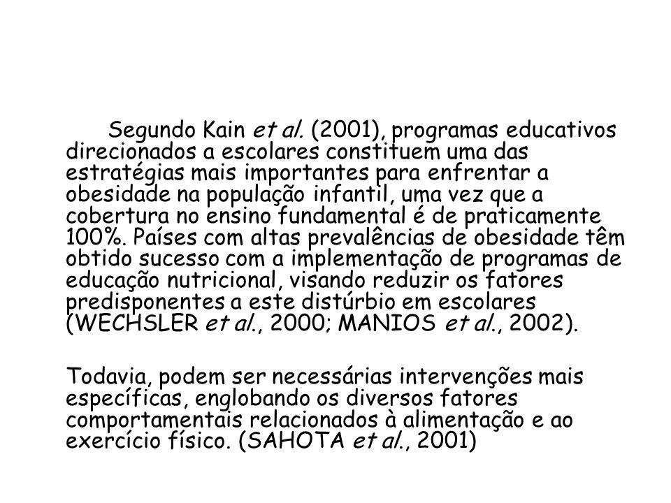 Segundo Kain et al. (2001), programas educativos direcionados a escolares constituem uma das estratégias mais importantes para enfrentar a obesidade n