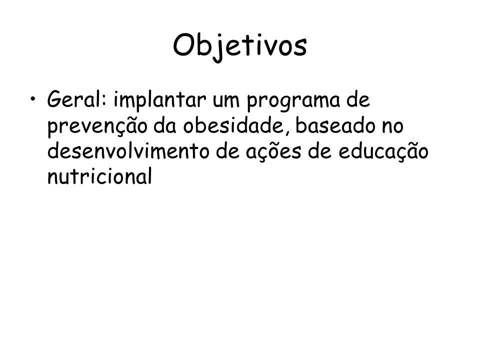 Objetivos •Geral: implantar um programa de prevenção da obesidade, baseado no desenvolvimento de ações de educação nutricional