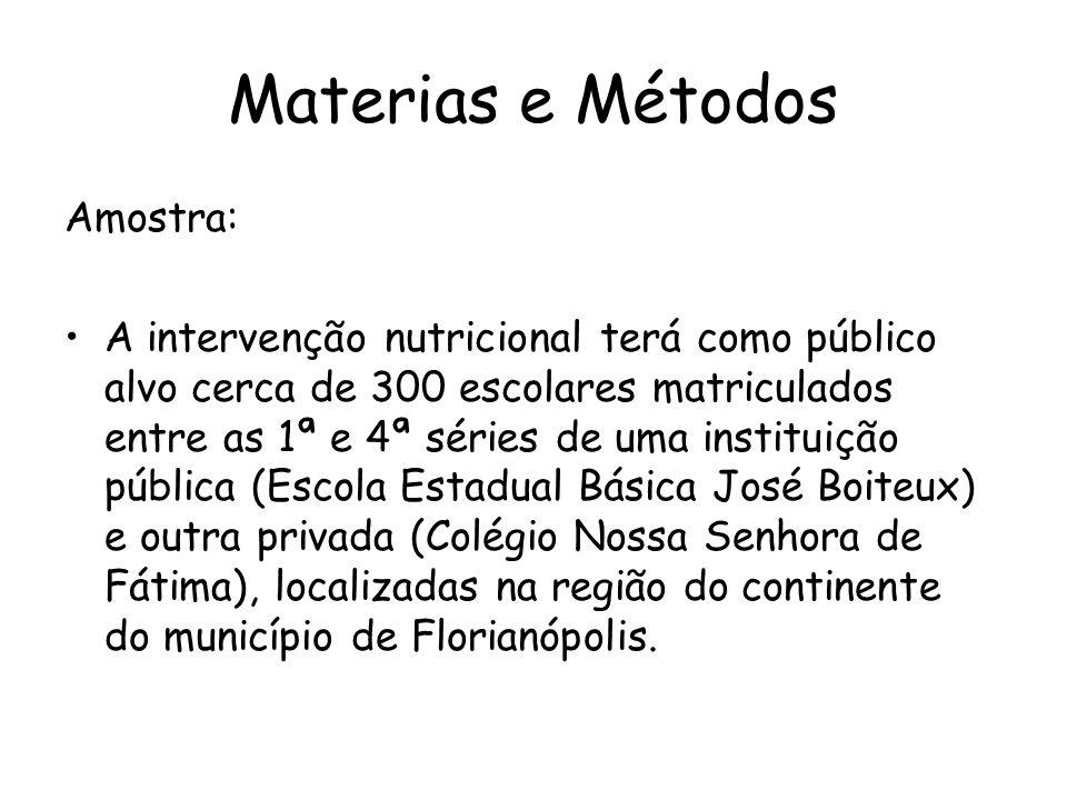 Materias e Métodos Amostra: •A intervenção nutricional terá como público alvo cerca de 300 escolares matriculados entre as 1ª e 4ª séries de uma insti