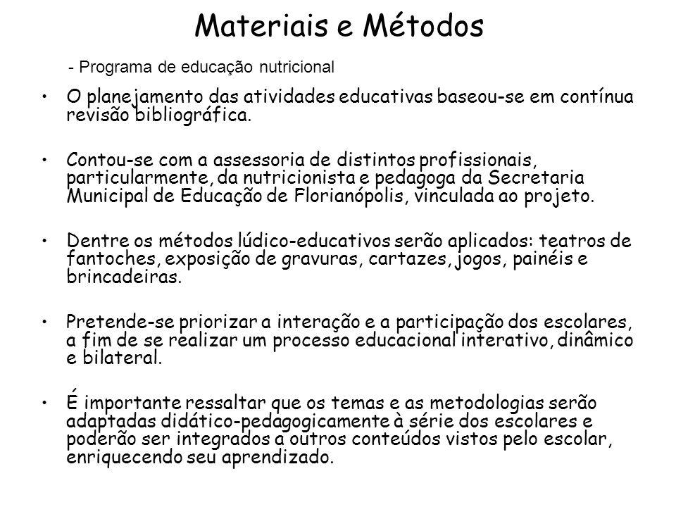 Materiais e Métodos •O planejamento das atividades educativas baseou-se em contínua revisão bibliográfica. •Contou-se com a assessoria de distintos pr