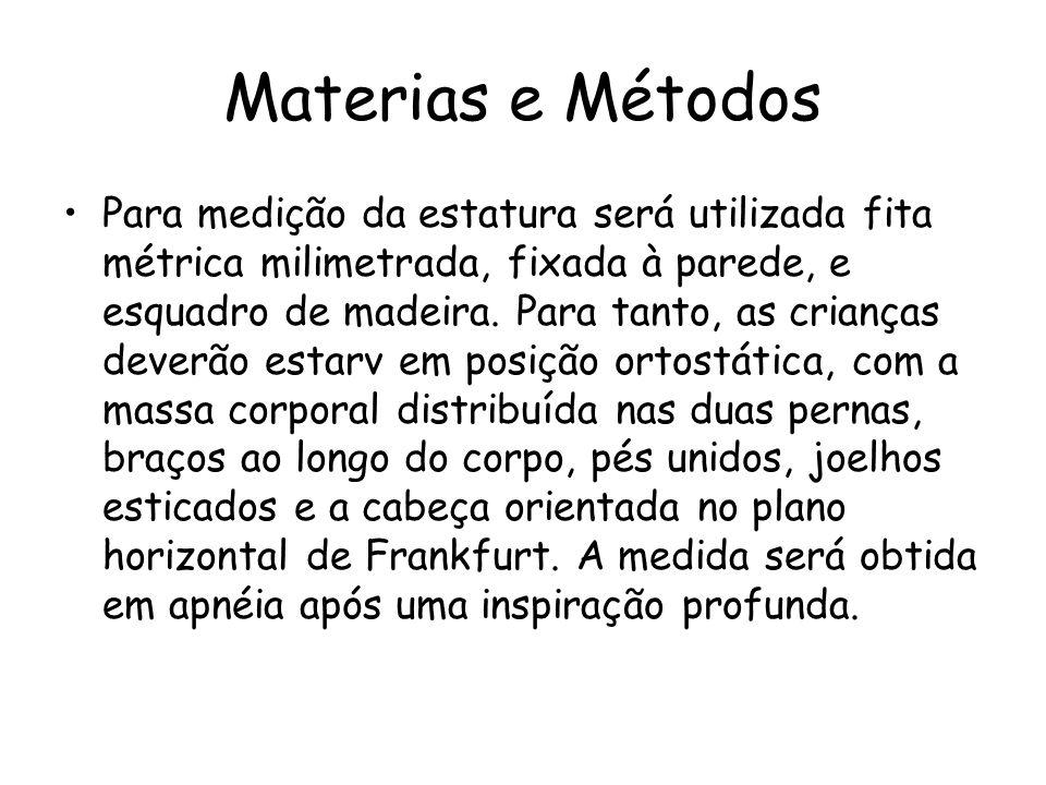 Materias e Métodos •Para medição da estatura será utilizada fita métrica milimetrada, fixada à parede, e esquadro de madeira. Para tanto, as crianças