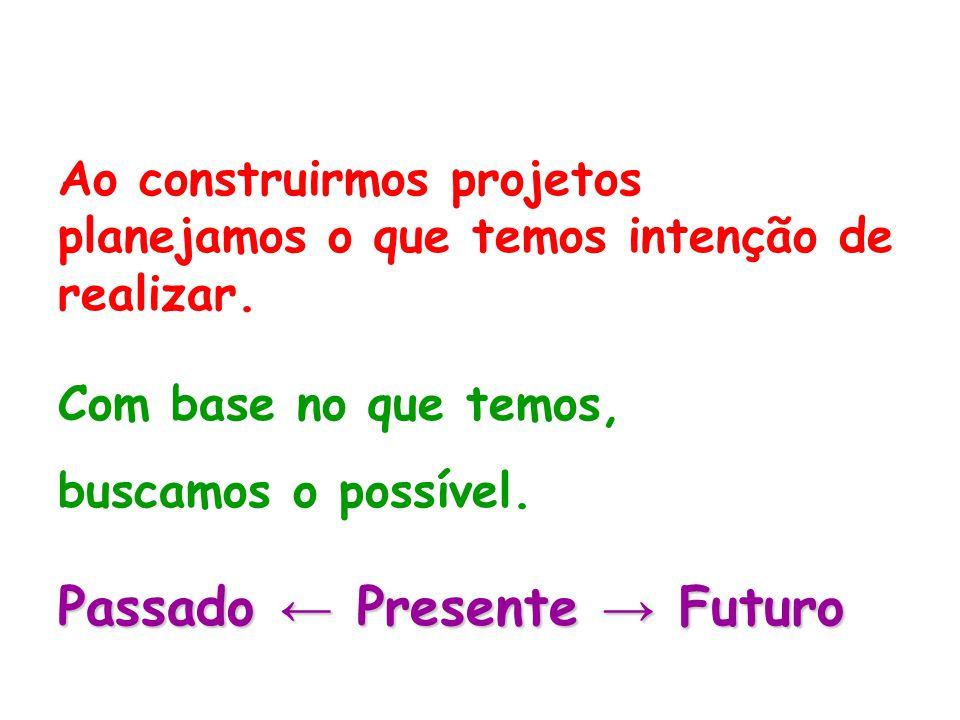 Ao construirmos projetos planejamos o que temos intenção de realizar. Com base no que temos, buscamos o possível. Passado ← Presente → Futuro