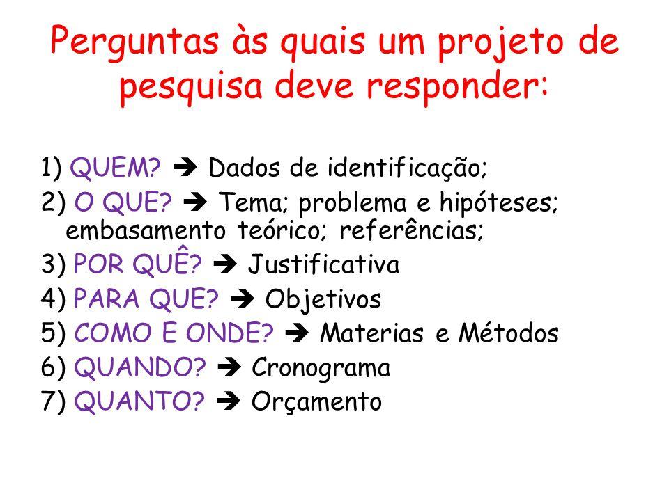 Perguntas às quais um projeto de pesquisa deve responder: 1) QUEM?  Dados de identificação; 2) O QUE?  Tema; problema e hipóteses; embasamento teóri
