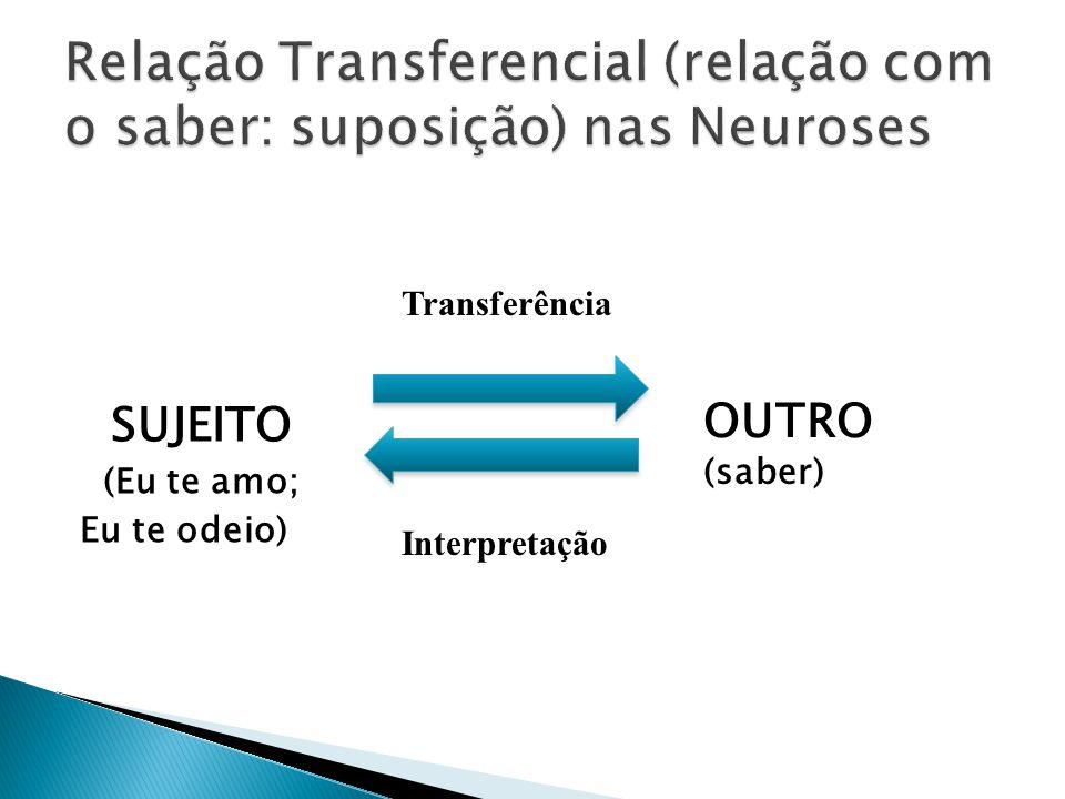 SUJEITO (Eu te amo; Eu te odeio) OUTRO (saber) Interpretação Transferência