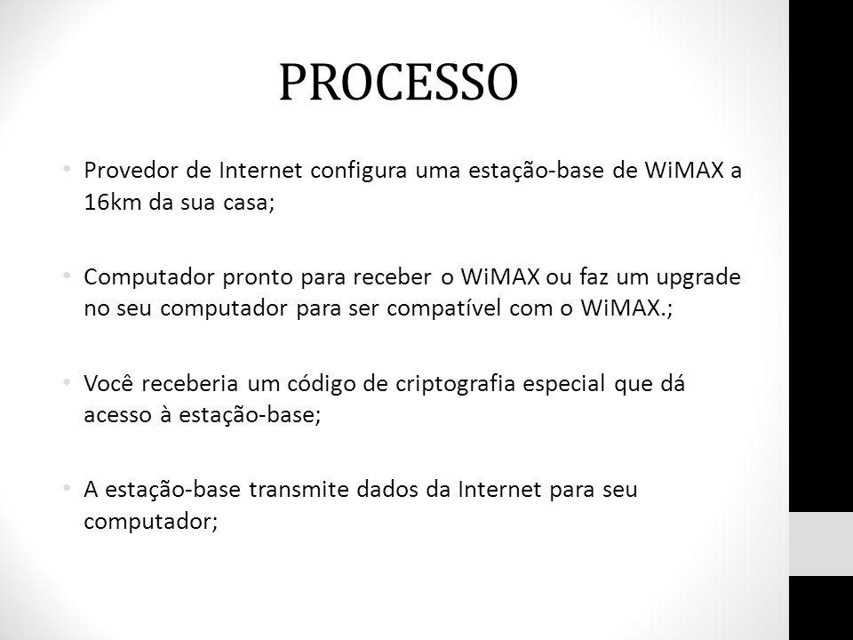 PROCESSO • Provedor de Internet configura uma estação-base de WiMAX a 16km da sua casa; • Computador pronto para receber o WiMAX ou faz um upgrade no seu computador para ser compatível com o WiMAX.; • Você receberia um código de criptografia especial que dá acesso à estação-base; • A estação-base transmite dados da Internet para seu computador;