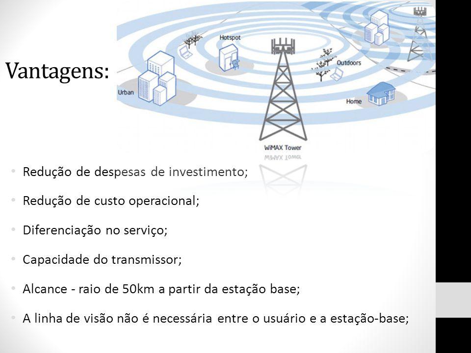 Vantagens: • Redução de despesas de investimento; • Redução de custo operacional; • Diferenciação no serviço; • Capacidade do transmissor; • Alcance - raio de 50km a partir da estação base; • A linha de visão não é necessária entre o usuário e a estação-base;