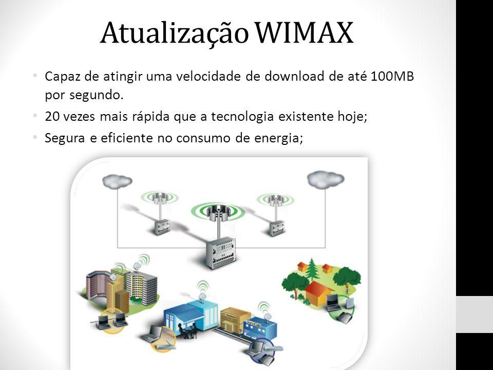 Atualização WIMAX • Capaz de atingir uma velocidade de download de até 100MB por segundo.