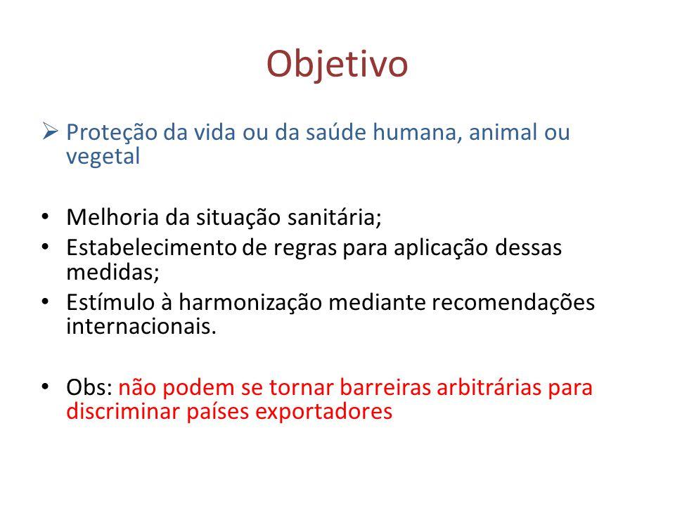 Objetivo  Proteção da vida ou da saúde humana, animal ou vegetal • Melhoria da situação sanitária; • Estabelecimento de regras para aplicação dessas