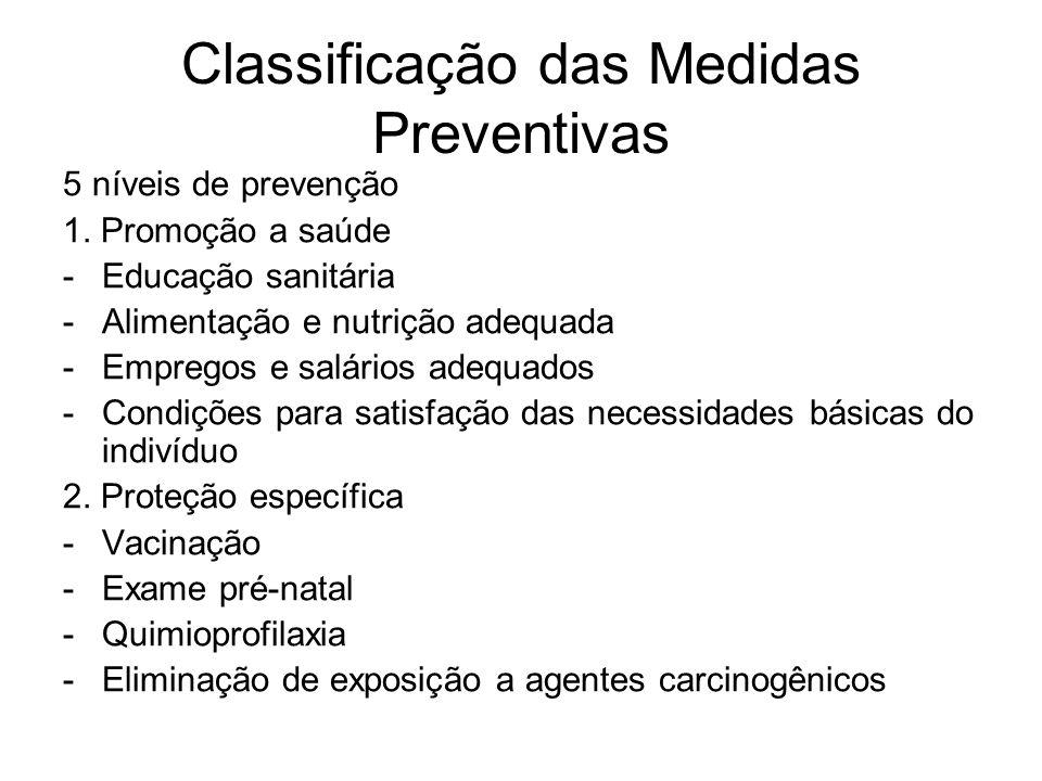 5 níveis de prevenção 1.