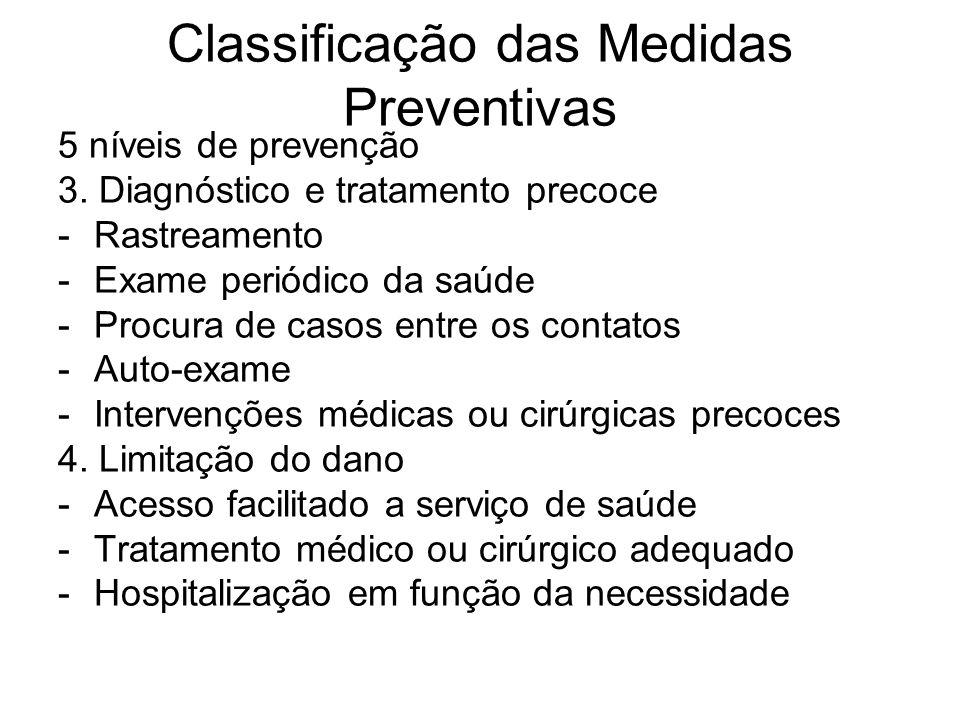 5 níveis de prevenção 3.