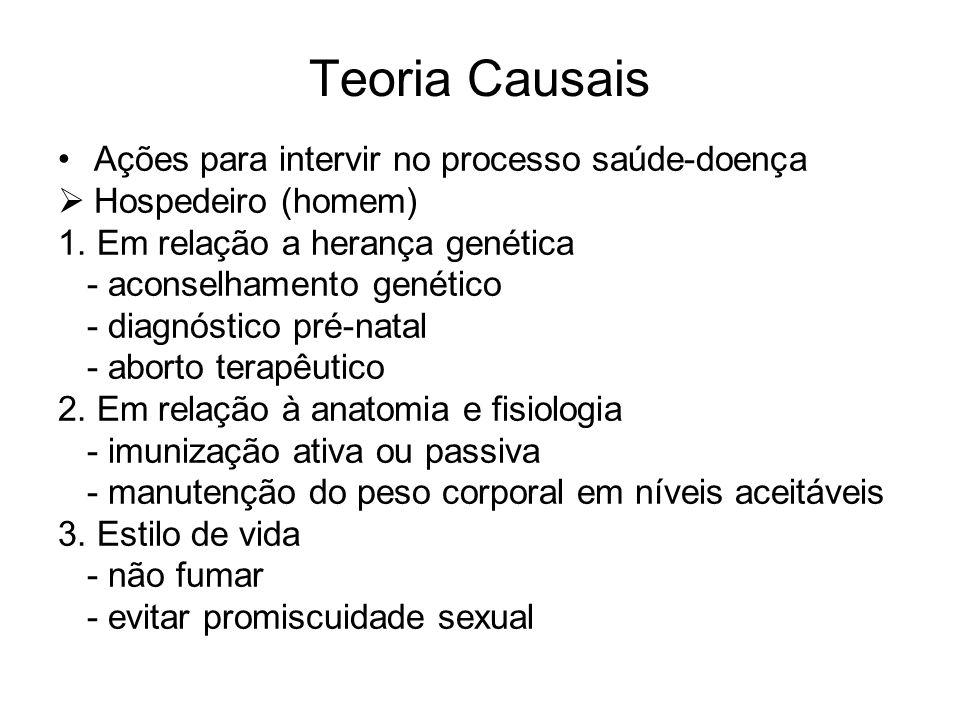 Teoria Causais •Ações para intervir no processo saúde-doença  Hospedeiro (homem) 1.