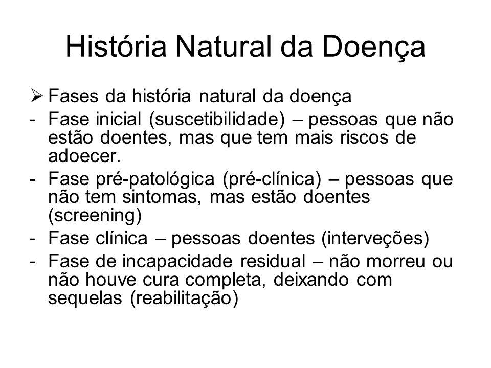 História Natural da Doença  Fases da história natural da doença -Fase inicial (suscetibilidade) – pessoas que não estão doentes, mas que tem mais riscos de adoecer.