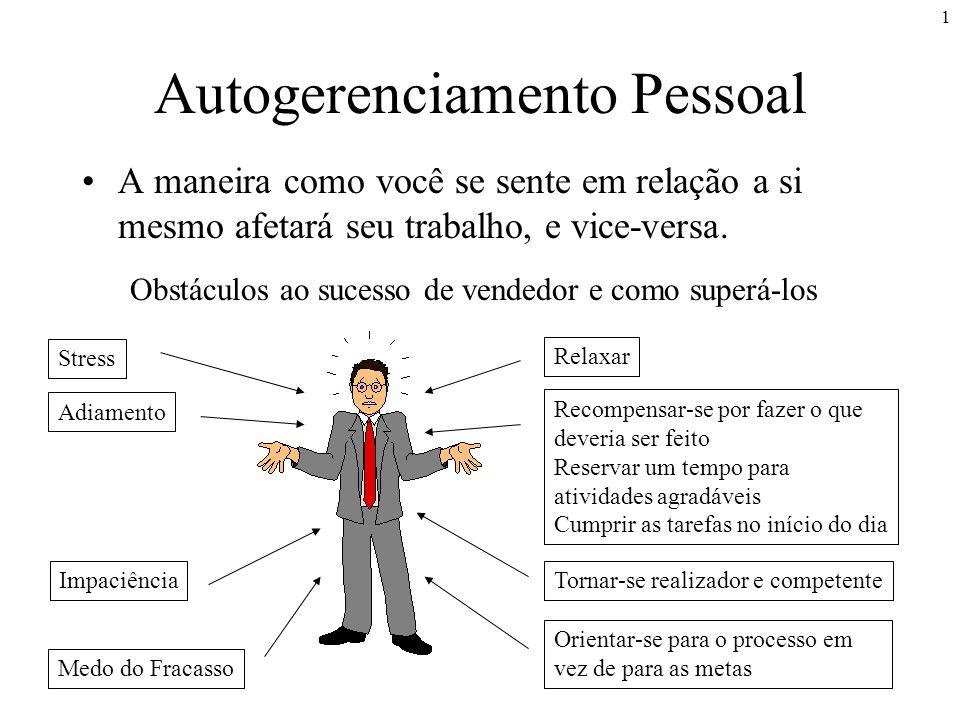 1 Autogerenciamento Pessoal •A maneira como você se sente em relação a si mesmo afetará seu trabalho, e vice-versa. Obstáculos ao sucesso de vendedor