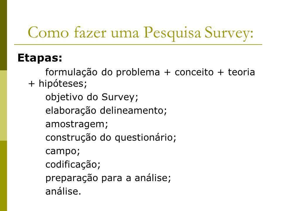 Como fazer uma Pesquisa Survey: Etapas: formulação do problema + conceito + teoria + hipóteses; objetivo do Survey; elaboração delineamento; amostrage