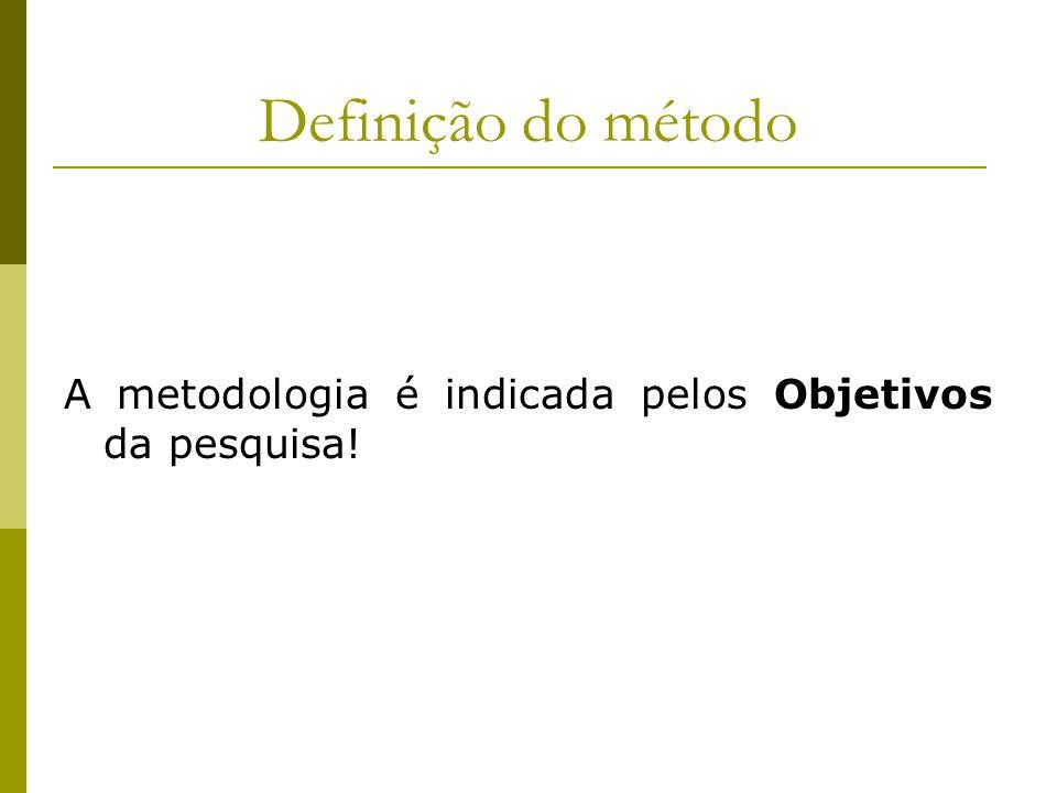 Definição do Método  Os procedimentos metodológicos constituem a fase final de apresentação de um projeto de pesquisa!!.