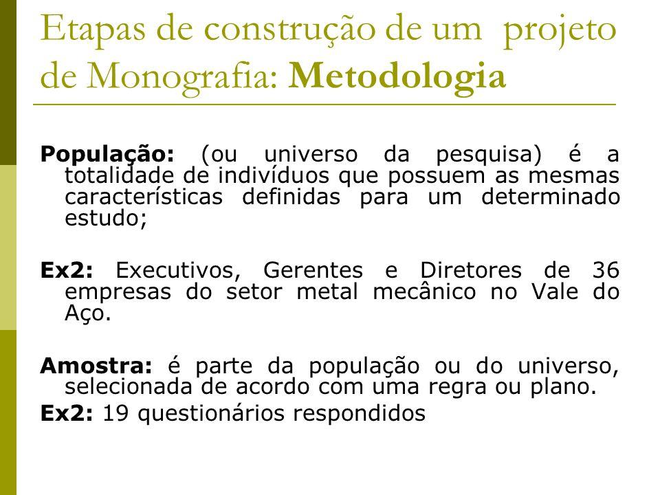 Etapas de construção de um projeto de Monografia: Metodologia População: (ou universo da pesquisa) é a totalidade de indivíduos que possuem as mesmas