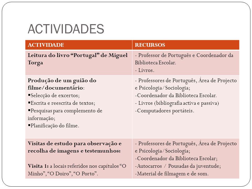 """ACTIVIDADES ACTIVIDADERECURSOS Leitura do livro """"Portugal"""" de Miguel Torga - Professor de Português e Coordenador da Biblioteca Escolar. - Livros. Pro"""