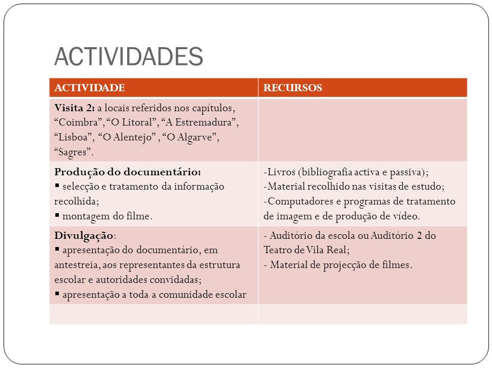 """ACTIVIDADES ACTIVIDADERECURSOS Visita 2: a locais referidos nos capítulos, """"Coimbra"""", """"O Litoral"""", """"A Estremadura"""", """"Lisboa"""", """"O Alentejo"""", """"O Algarve"""