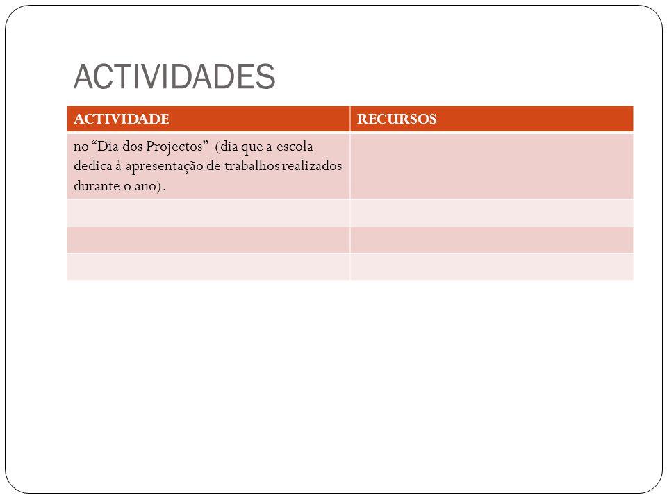 """ACTIVIDADES ACTIVIDADERECURSOS no """"Dia dos Projectos"""" (dia que a escola dedica à apresentação de trabalhos realizados durante o ano)."""