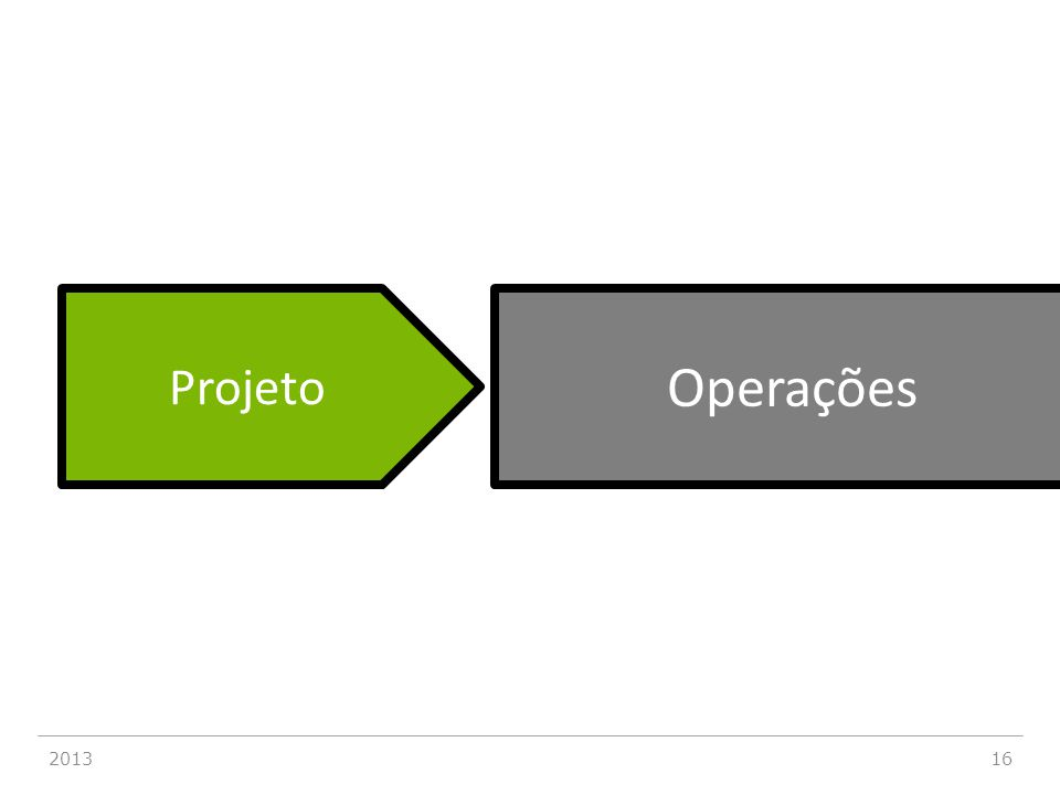 201316 Projeto Operações