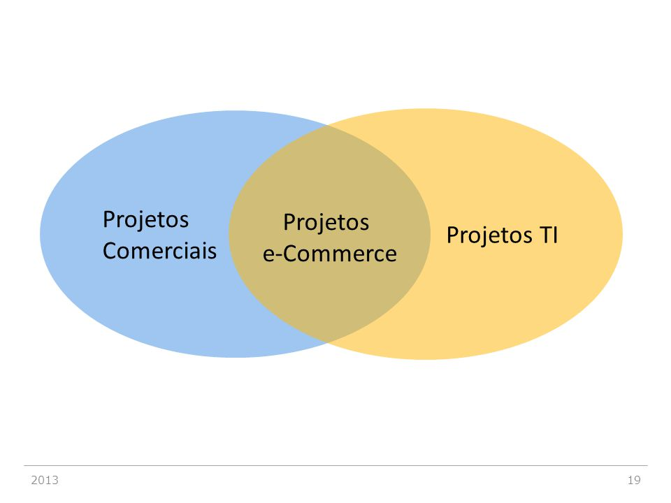 201319 Projetos Comerciais Projetos TI Projetos e-Commerce