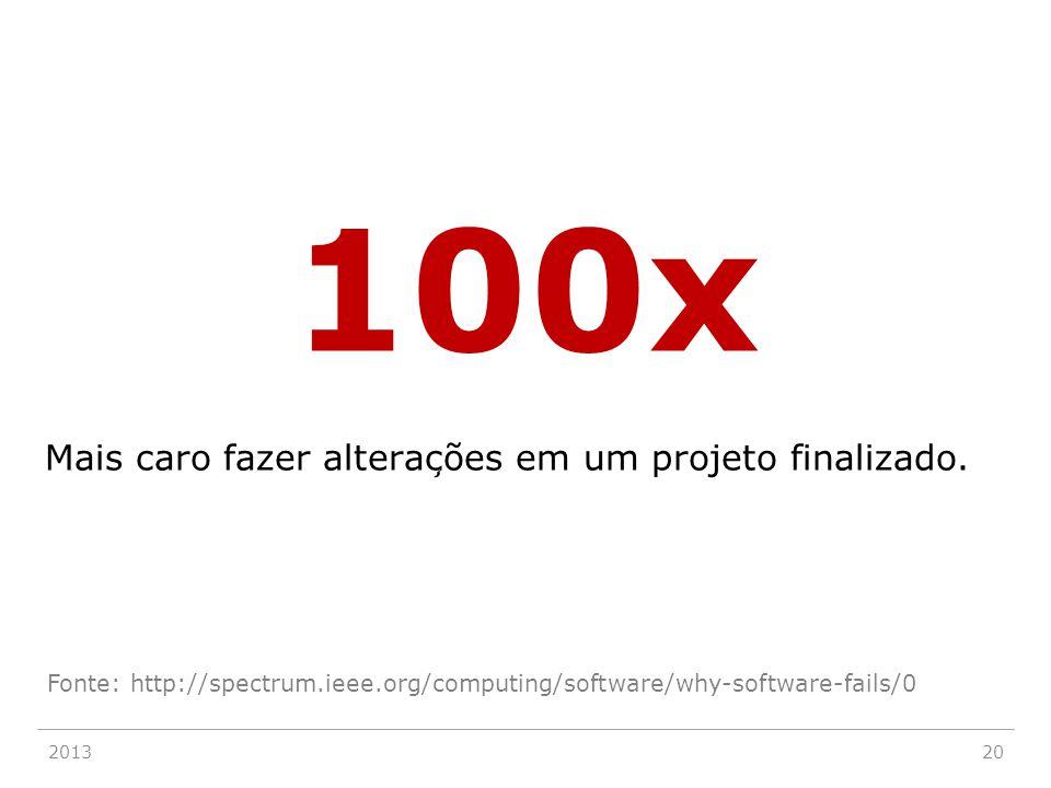 201320 100x Fonte: http://spectrum.ieee.org/computing/software/why-software-fails/0 Mais caro fazer alterac ̧ ões em um projeto finalizado.